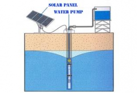 Solar DC Submersible Water Pump
